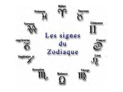 Calendrier Du Zodiaque.Guadeloupe Meli Melo Dans Les Signes Du Zodiaque Domactu